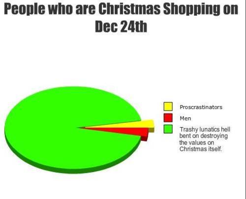 christmas-pie-december-24th
